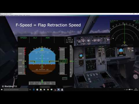 FSLabs A320-X Basics: Characteristic Speeds on the PFD