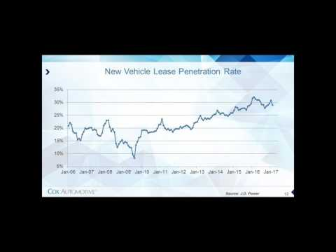 Manheim's 2017 Used Car Market Report