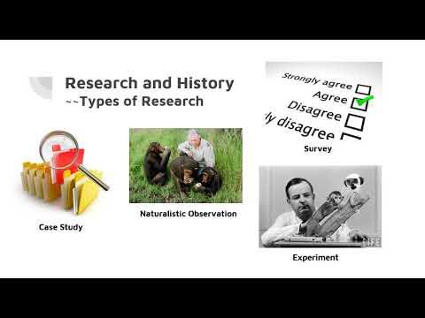 AP Psychology Exam Review Cram Session