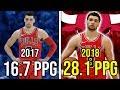 7-most-improved-players-so-far-this-2018-19-nba-season