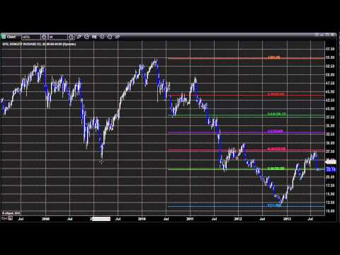 Stock Trading: Dow 30 Reconstitution--GS, V, NKE in AA, HPQ, BAC out