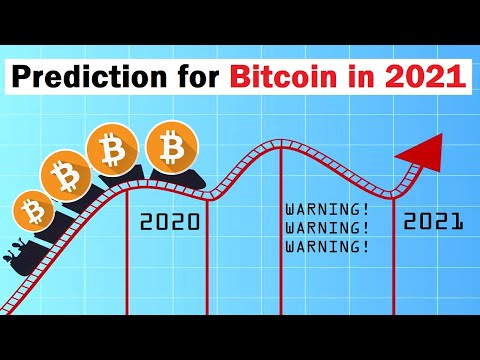 My Prediction for Bitcoin in 2021 (Targets for Wave 3)