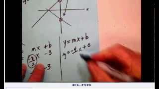 math stats a 016 writing the equation of a line given y intercept and another point