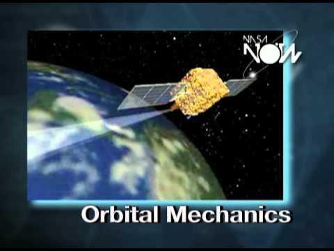 NASA Now Minute: Orbital Mechanics: Earth Observing Satellites