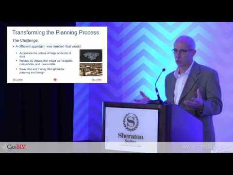 Transforming The Planning Process