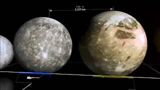 Planètes, Étoiles, Galaxies de l'Univers - Tailles comparaison