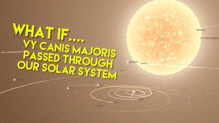 What if....VY CANIS MAJORIS hit our solar system