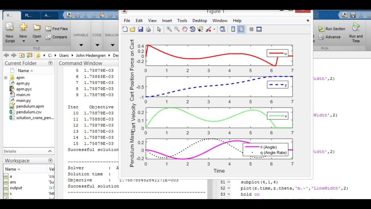 Pendulum Model Predictive Control with MATLAB and Python