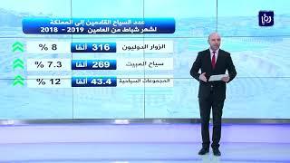 ارتفاع المؤشرات السياحية في المملكة خلال شهر شباط الماضي - (7-3-2019)