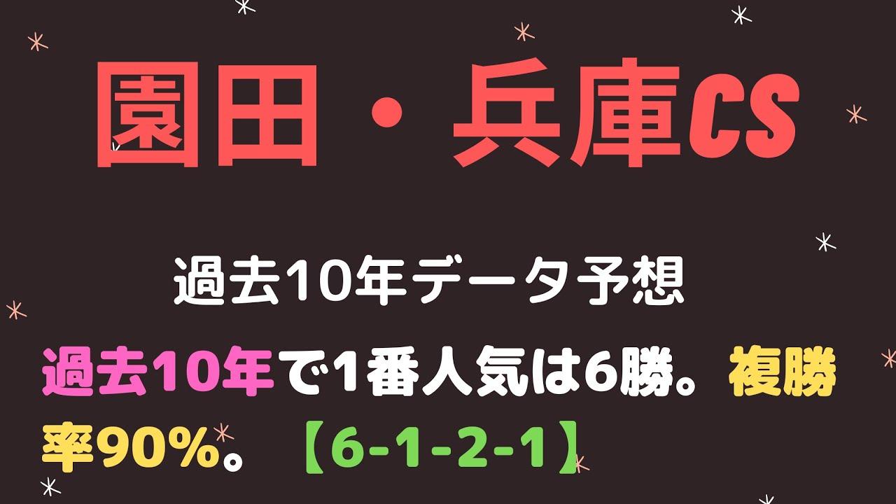 園田・兵庫チャンピオンシップ2021┃過去データより園田1870m戦はロードカナロア産駒を狙え!