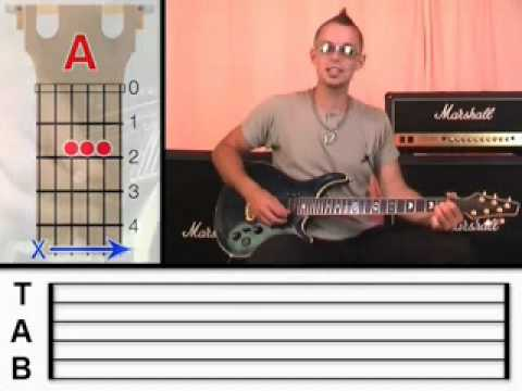 Learn How to Play the Song \