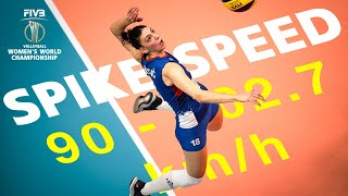 Powerful Spike SPEED 90-100 km/h | Women Volleyball World Championship 2018