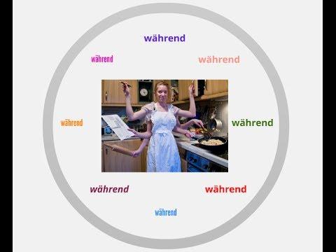 Grammatik: während (while, whereas, during)