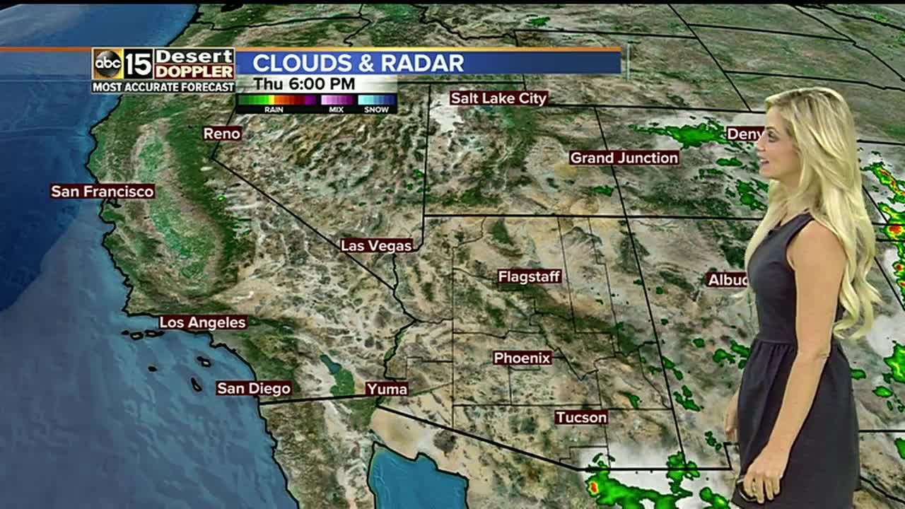 Excessive Heat Warning Extended Through Monday YouTube - Los angeles doppler map
