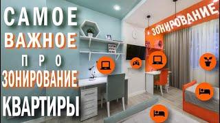 КОМФОРТНОЕ зонирование пространства - возможно в ЛЮБОЙ квартире.