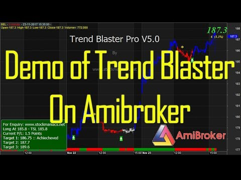 Demo Of Trend Blaster Trading System On Amibroker