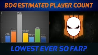 Estimated Number Of Black Ops 4 Players Released!