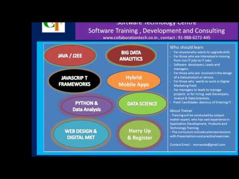 Collaboration Technologies - Software Development, Training & Consulting