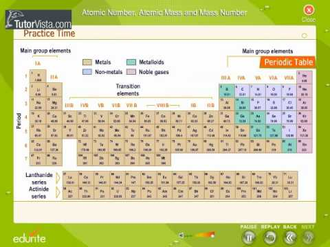 Atomic number atomic mass and mass number youtube atomic number atomic mass and mass number urtaz Choice Image