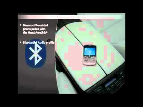 Acura MDX Bluetooth Audio Feature  Acura of Troy