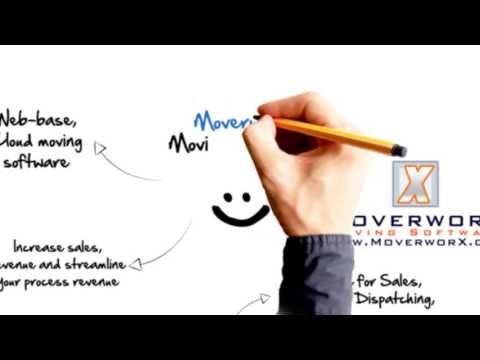 MoverworX Moving Company Software