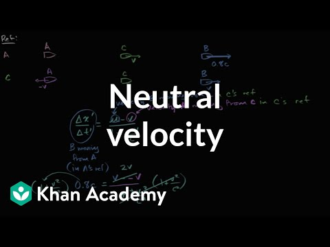 Calculating neutral velocity | Special relativity | Physics | Khan Academy
