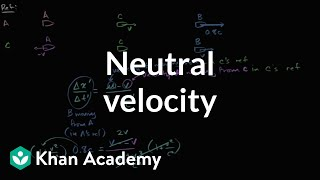 Calculating Neutral Velocity