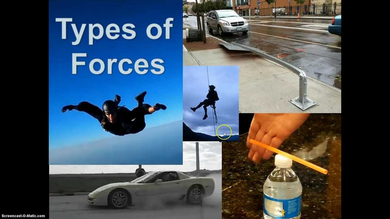 Types of forces free body diagrams lessons tes teach video notes types of forces ccuart Choice Image