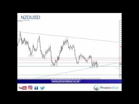 Forex & Market Update - Tuesday 16th May (Intra-day opportunities)