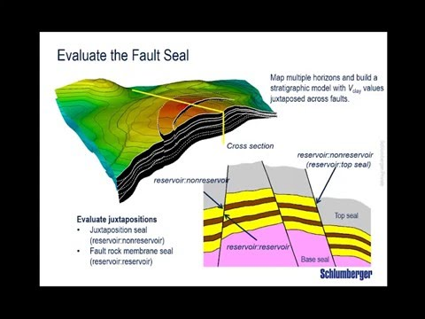 Do Your Faults Seal? Understanding the Risks and Uncertainties in Exploration and Development