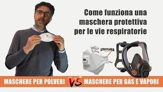 Come funziona una maschera protettiva per le vie respiratorie