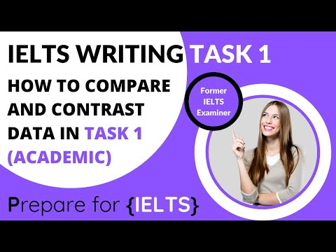 IELTS Writing (Academic) - Task 1 - Compare and Contrast - M