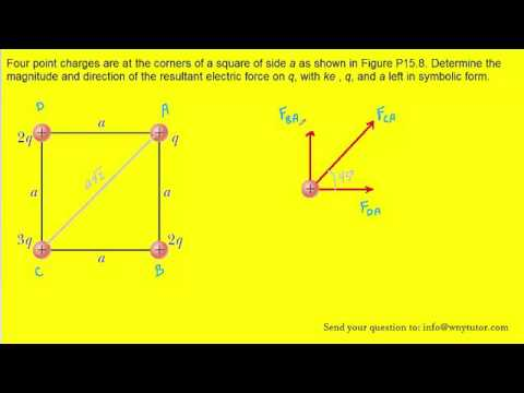 Four point charges are at the corners of a square of side a as shown in Figure P15.8. Determine the