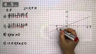 Упражнение 9.8. Алгебра 7 класс Мордкович А.Г