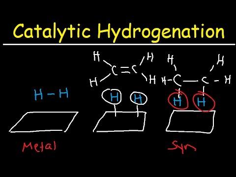 Handbook of Heterogeneous Catalytic Hydrogenation for Organic Synthesis