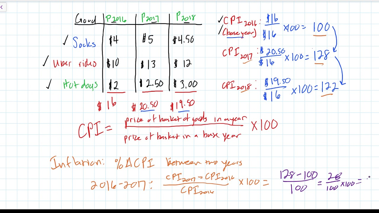 calculating inflation using a cpi youtube. Black Bedroom Furniture Sets. Home Design Ideas