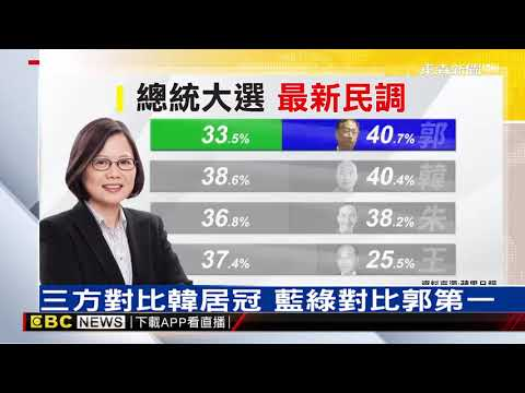 藍初選民調納柯文哲 朱立倫:絕對不要輕忽他