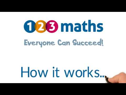 How 123maths works