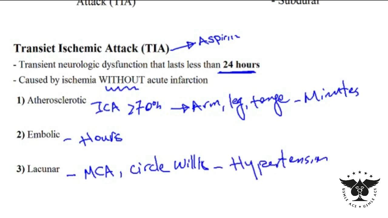 Transient Ischemic Attack (TIA) Symptoms foto