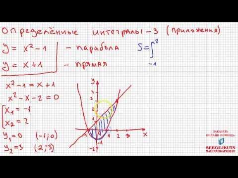 Математика без Ху%!ни. Определенные интегралы, часть 3. Площадь фигуры.