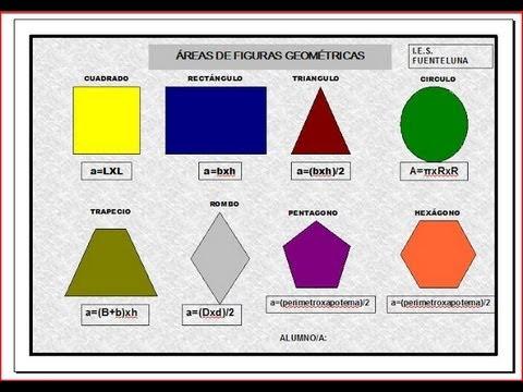 Áreas:-cuadrado,-triÁngulo,-rectÁngulo,-rombo,-circulo...-geometrÍa-bÁsica-mistercinco
