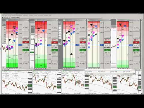 Is High Frequency Trading Beneficial for the Forex Market?