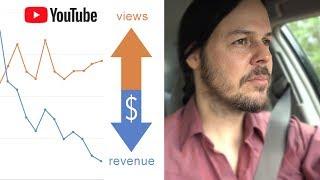 YouTube Revenue Crash = Patreon