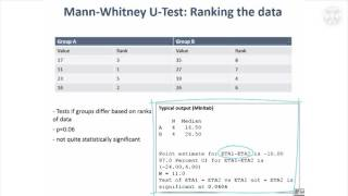 7. Mann-Whitney U-Test to Compare Two Groups When Data Are Not Normally Distributed