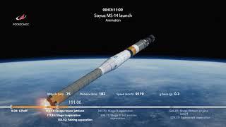 Циклограмма пуска РН «Союз-2.1а» с ТПК «Союз МС-14»