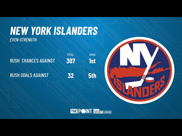 Style Guide: Panthers vs Islanders