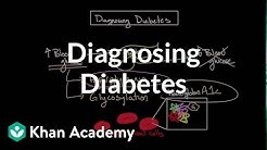 hqdefault - Two Critera For Diabetes Diagnosis