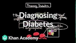 hqdefault - Laboratory Tests Diabetes Type 1