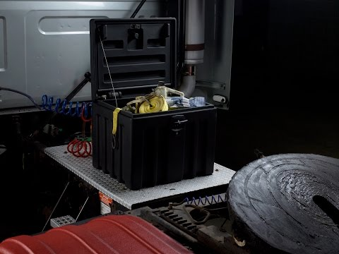 Minimizer Tool Boxes