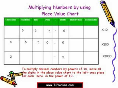 math worksheet : multiplying and iding decimals by 101001000  youtube : Multiplying Decimals By 10 And 100 Worksheet